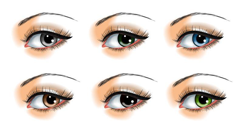 צבע העיניים שלכם אומר הרבה על האישיות שלכם