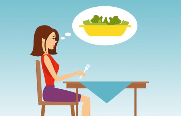 אלה 10 הדברים הקורים בגופכם כאשר אתם רעבים