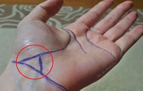 משולש בקו הצמיד של היד הוא סמל, האם יש לך אותו?